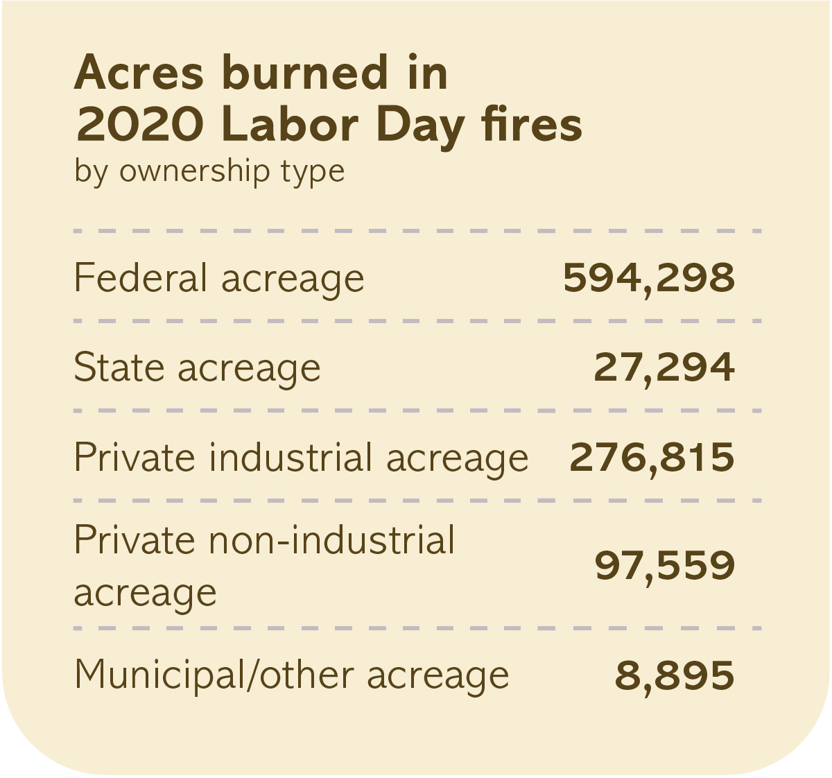 Labor-fires-ownership-2021
