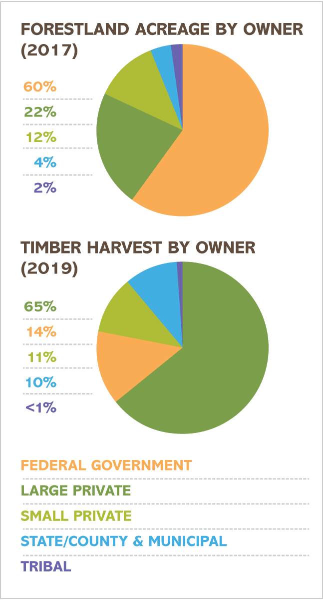 Ownership-harvest-pies-2021